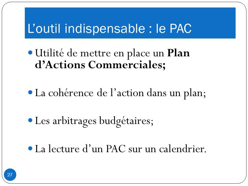 Loutil indispensable : le PAC Utilité de mettre en place un Plan dActions Commerciales; La cohérence de laction dans un plan; Les arbitrages budgétaires; La lecture dun PAC sur un calendrier.