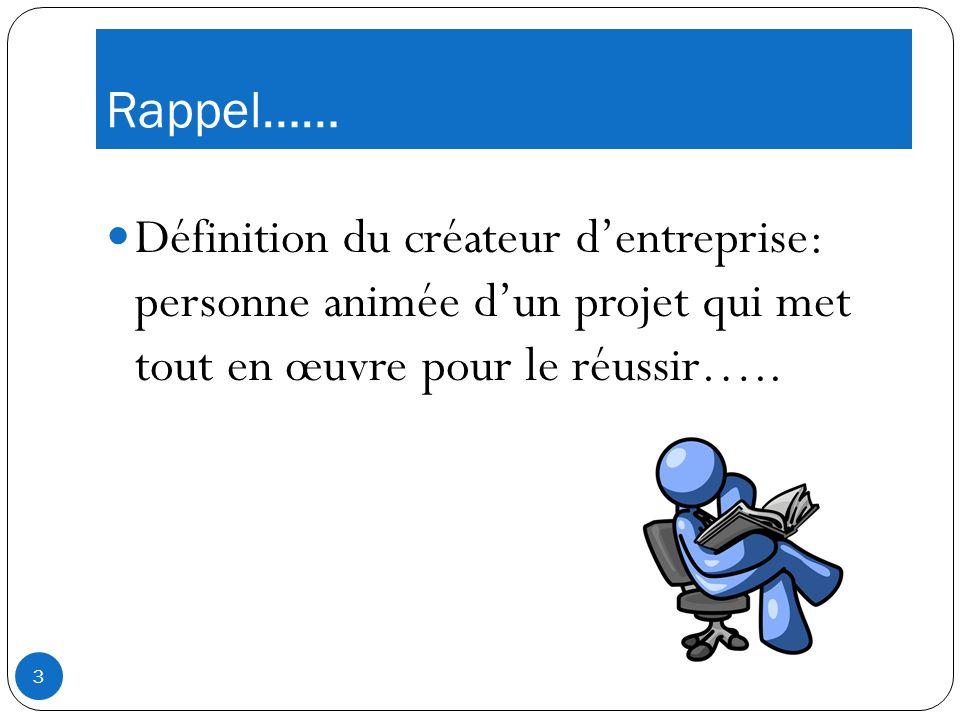 Rappel…… Définition du créateur dentreprise: personne animée dun projet qui met tout en œuvre pour le réussir…..