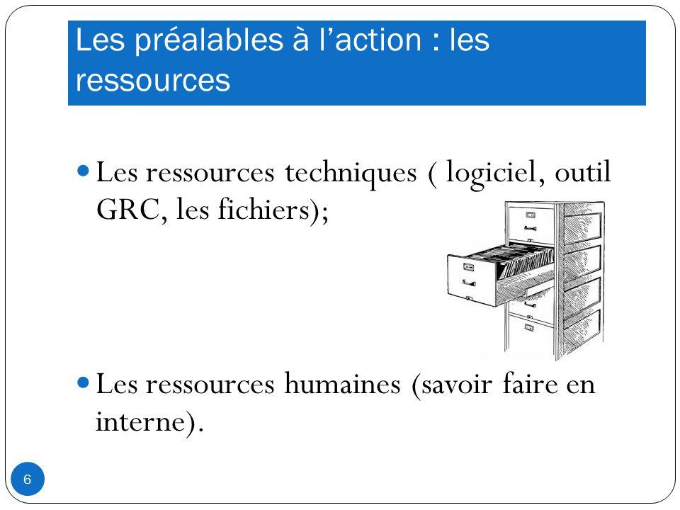 Les préalables à laction : les ressources Les ressources techniques ( logiciel, outil GRC, les fichiers); Les ressources humaines (savoir faire en interne).