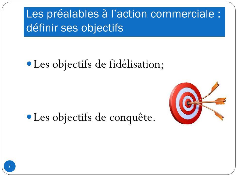 Les préalables à laction commerciale : définir ses objectifs Les objectifs de fidélisation; Les objectifs de conquête.