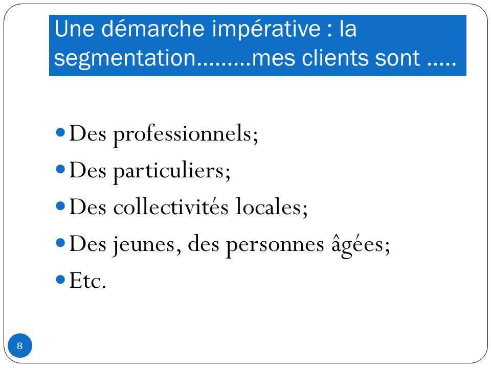 Une démarche impérative : la segmentation………mes clients sont …..