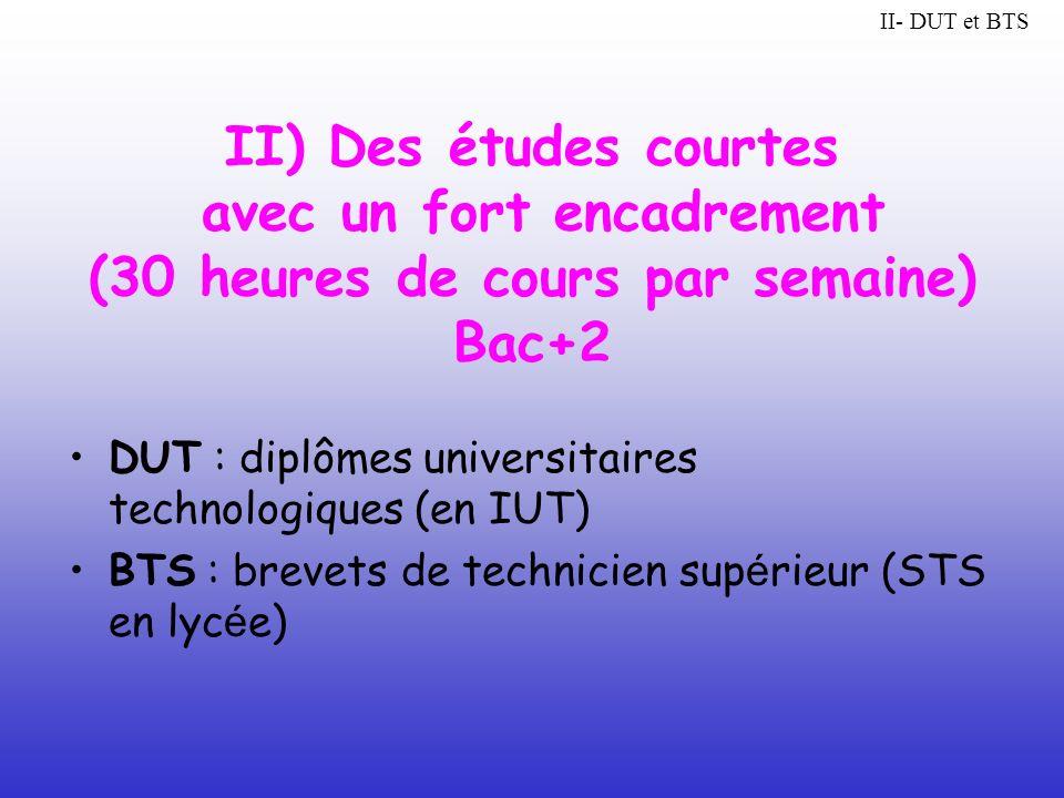 II) Des études courtes avec un fort encadrement (30 heures de cours par semaine) Bac+2 DUT : diplômes universitaires technologiques (en IUT) BTS : bre