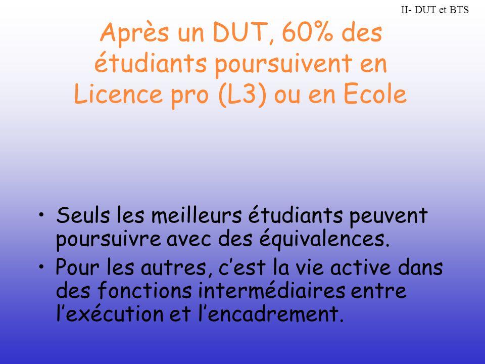 Après un DUT, 60% des étudiants poursuivent en Licence pro (L3) ou en Ecole Seuls les meilleurs étudiants peuvent poursuivre avec des équivalences. Po