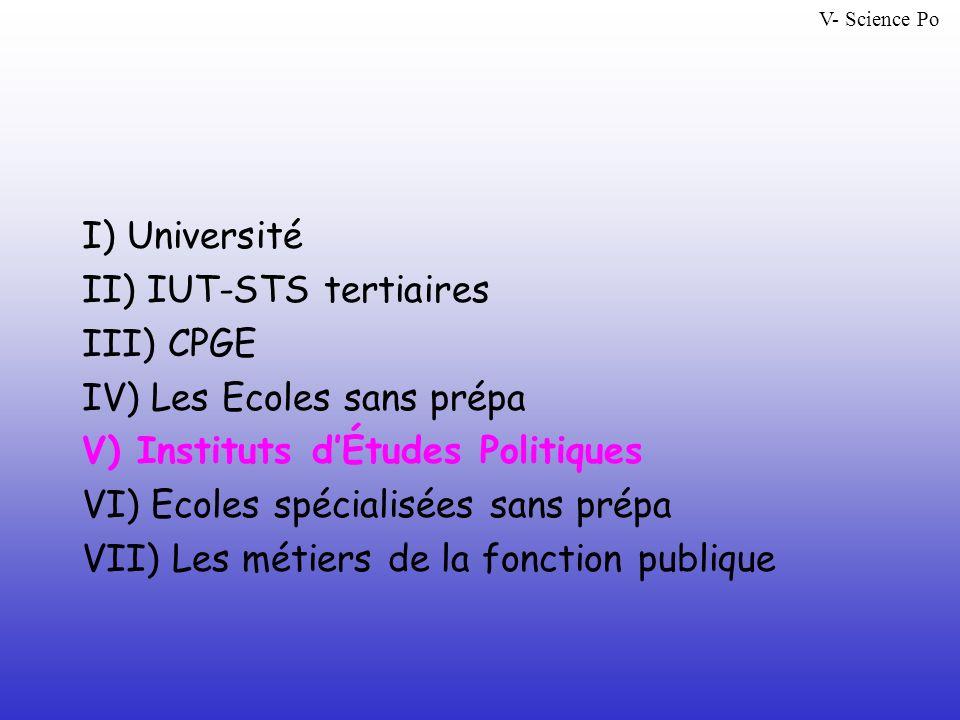I) Université II) IUT-STS tertiaires III) CPGE IV) Les Ecoles sans prépa V) Instituts dÉtudes Politiques VI) Ecoles spécialisées sans prépa VII) Les m