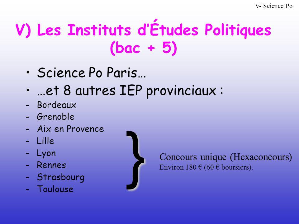 V) Les Instituts dÉtudes Politiques (bac + 5) Science Po Paris… …et 8 autres IEP provinciaux : -Bordeaux -Grenoble -Aix en Provence -Lille -Lyon -Renn