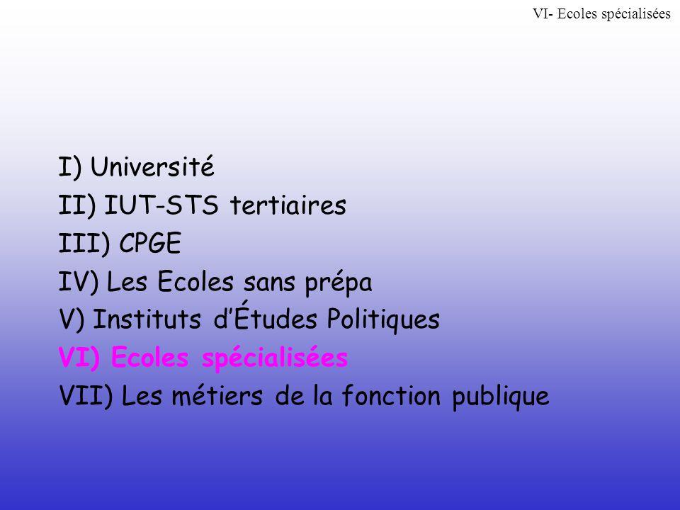 I) Université II) IUT-STS tertiaires III) CPGE IV) Les Ecoles sans prépa V) Instituts dÉtudes Politiques VI) Ecoles spécialisées VII) Les métiers de l