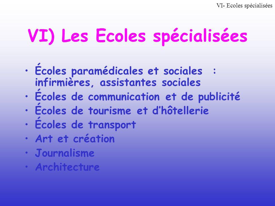 VI) Les Ecoles spécialisées VI- Ecoles spécialisées Écoles paramédicales et sociales : infirmières, assistantes sociales Écoles de communication et de