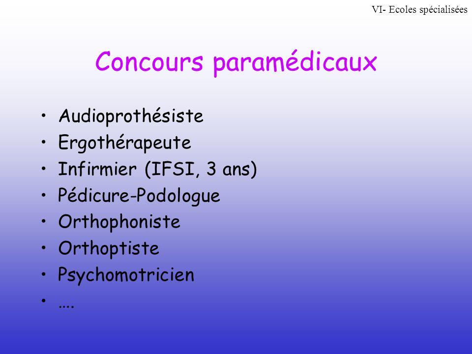 Concours paramédicaux Audioprothésiste Ergothérapeute Infirmier (IFSI, 3 ans) Pédicure-Podologue Orthophoniste Orthoptiste Psychomotricien …. VI- Ecol