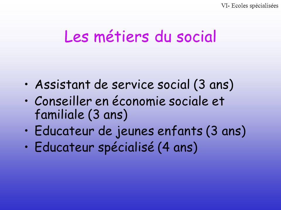 Les métiers du social Assistant de service social (3 ans) Conseiller en économie sociale et familiale (3 ans) Educateur de jeunes enfants (3 ans) Educ