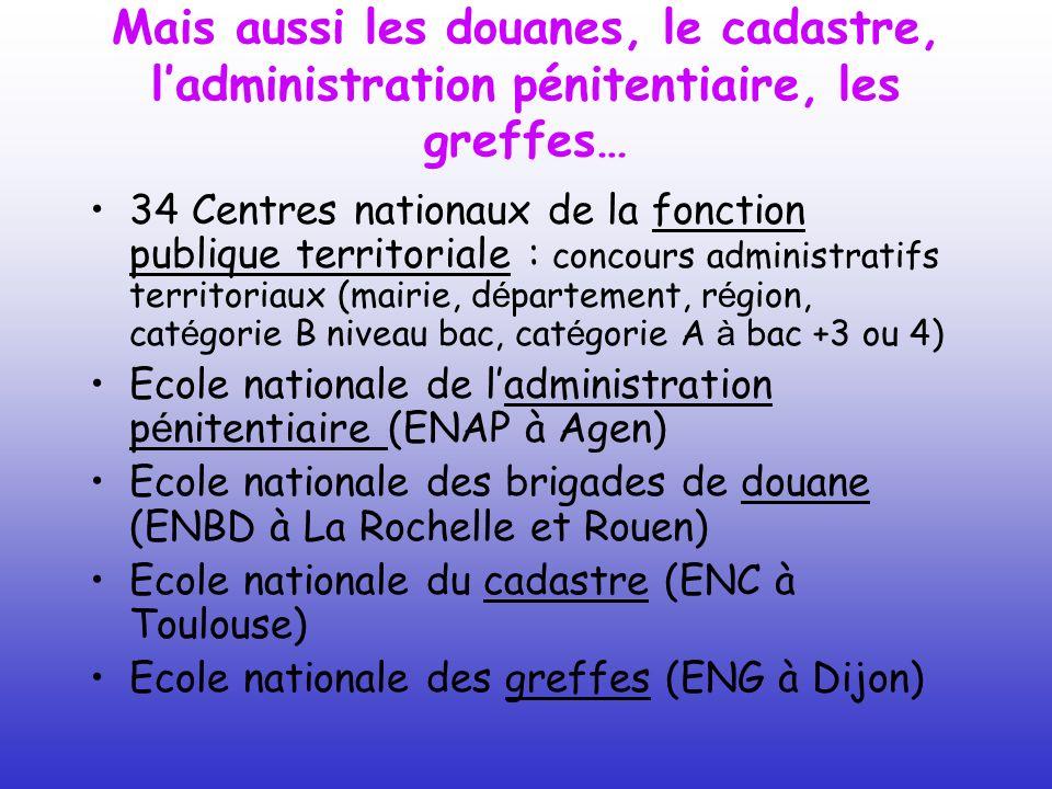Mais aussi les douanes, le cadastre, ladministration pénitentiaire, les greffes… 34 Centres nationaux de la fonction publique territoriale : concours