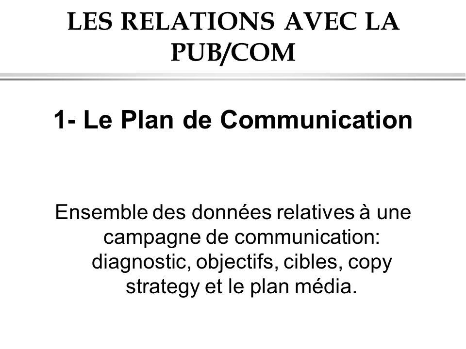 LES RELATIONS AVEC LA PUB/COM 1- Le Plan de Communication Ensemble des données relatives à une campagne de communication: diagnostic, objectifs, cible