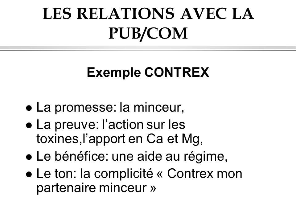 LES RELATIONS AVEC LA PUB/COM Exemple CONTREX l La promesse: la minceur, l La preuve: laction sur les toxines,lapport en Ca et Mg, l Le bénéfice: une