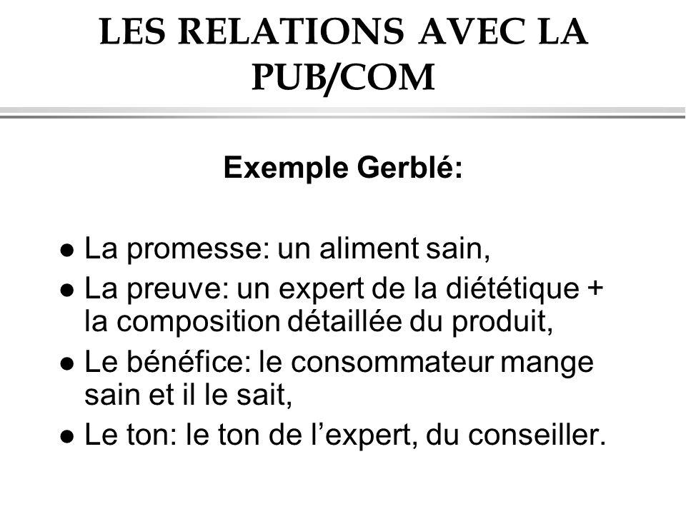 LES RELATIONS AVEC LA PUB/COM Exemple Gerblé: l La promesse: un aliment sain, l La preuve: un expert de la diététique + la composition détaillée du pr