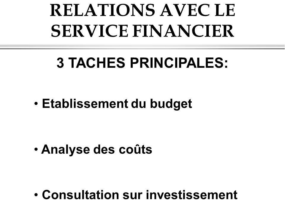 RELATIONS AVEC LE SERVICE FINANCIER 3 TACHES PRINCIPALES: Etablissement du budget Analyse des coûts Consultation sur investissement