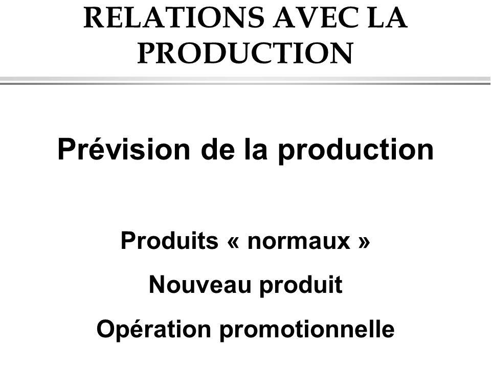 RELATIONS AVEC LA PRODUCTION Prévision de la production Produits « normaux » Nouveau produit Opération promotionnelle