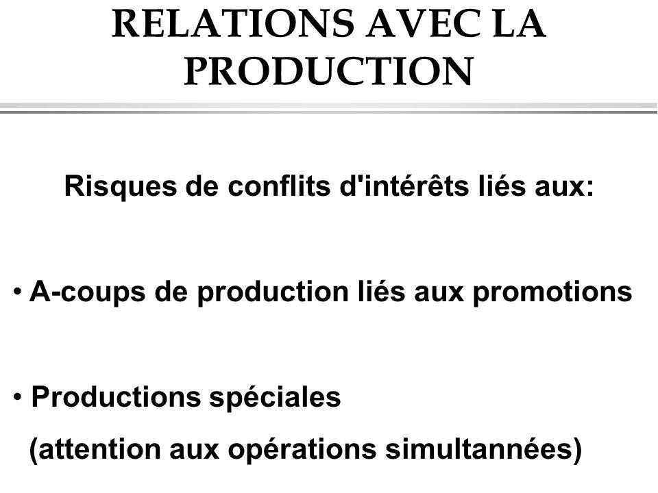 RELATIONS AVEC LA PRODUCTION Risques de conflits d'intérêts liés aux: A-coups de production liés aux promotions Productions spéciales (attention aux o