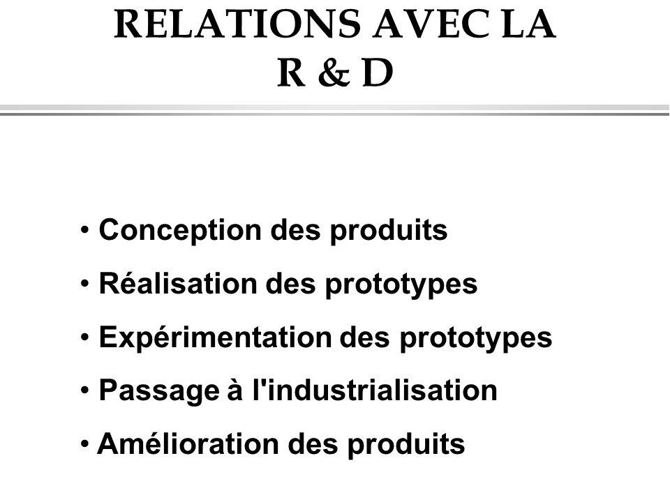RELATIONS AVEC LA R & D Conception des produits Réalisation des prototypes Expérimentation des prototypes Passage à l'industrialisation Amélioration d