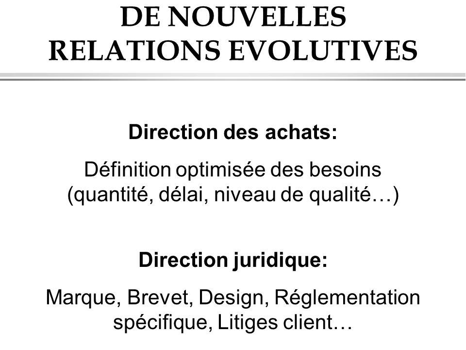 DE NOUVELLES RELATIONS EVOLUTIVES Direction des achats: Définition optimisée des besoins (quantité, délai, niveau de qualité…) Direction juridique: Ma