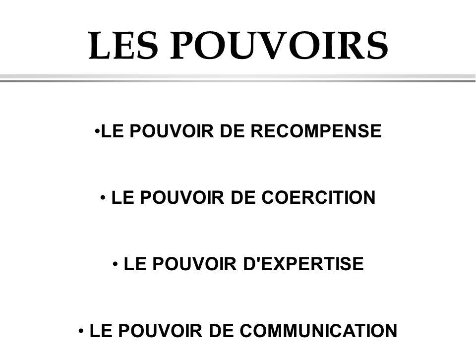 LES POUVOIRS LE POUVOIR DE RECOMPENSE LE POUVOIR DE COERCITION LE POUVOIR D'EXPERTISE LE POUVOIR DE COMMUNICATION