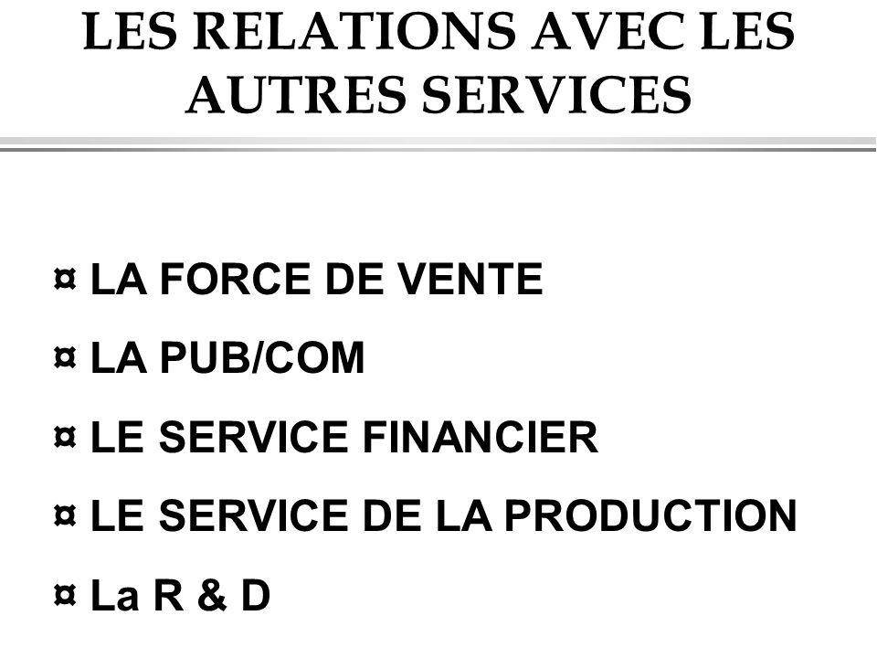 LES RELATIONS AVEC LES AUTRES SERVICES ¤ LA FORCE DE VENTE ¤ LA PUB/COM ¤ LE SERVICE FINANCIER ¤ LE SERVICE DE LA PRODUCTION ¤ La R & D