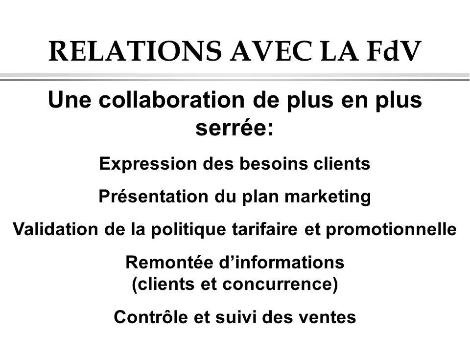 RELATIONS AVEC LA FdV Une collaboration de plus en plus serrée: Expression des besoins clients Présentation du plan marketing Validation de la politiq