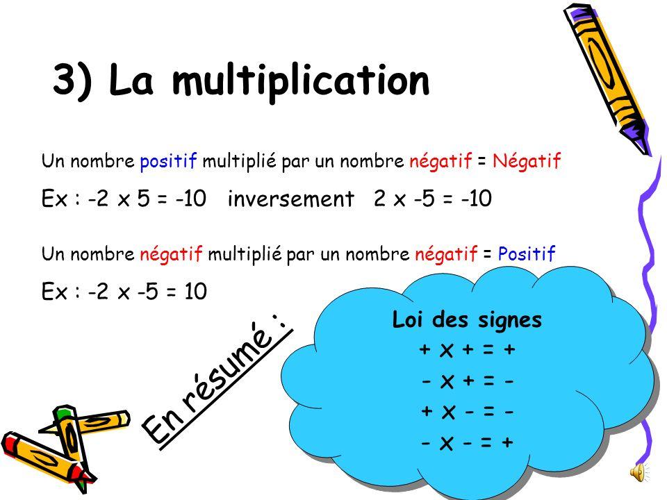 3) La multiplication Un nombre positif multiplié par un nombre négatif = Négatif Ex : -2 x 5 = -10 inversement 2 x -5 = -10 Un nombre négatif multiplié par un nombre négatif = Positif Ex : -2 x -5 = 10 Loi des signes + x + = + - x + = - + x - = - - x - = + En résumé :
