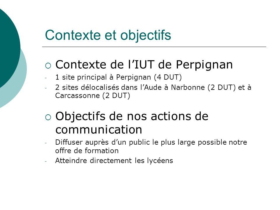 Contexte et objectifs Contexte de lIUT de Perpignan - 1 site principal à Perpignan (4 DUT) - 2 sites délocalisés dans lAude à Narbonne (2 DUT) et à Carcassonne (2 DUT) Objectifs de nos actions de communication - Diffuser auprès dun public le plus large possible notre offre de formation - Atteindre directement les lycéens