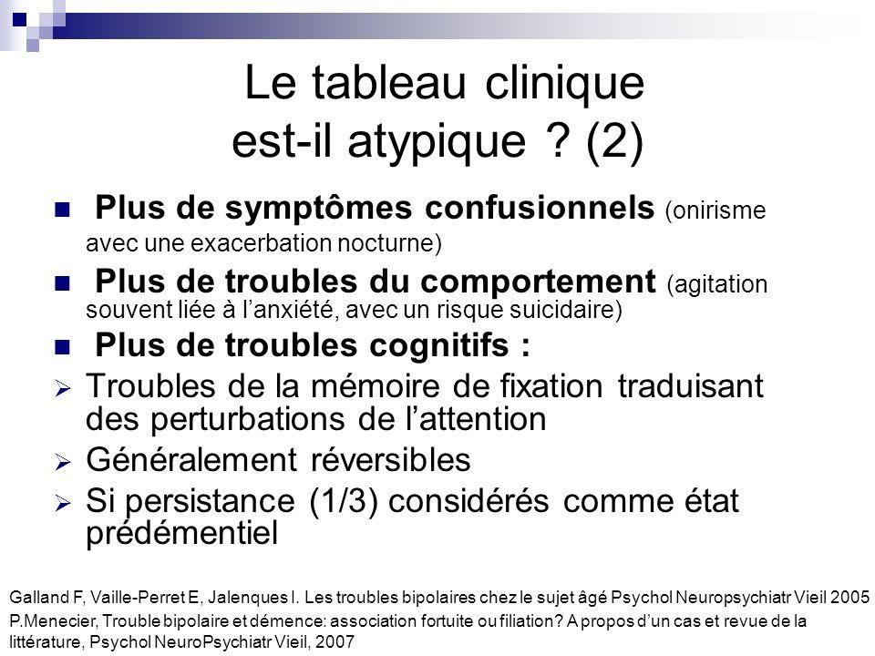 Le tableau clinique est-il atypique ? (2) Plus de symptômes confusionnels (onirisme avec une exacerbation nocturne) Plus de troubles du comportement (
