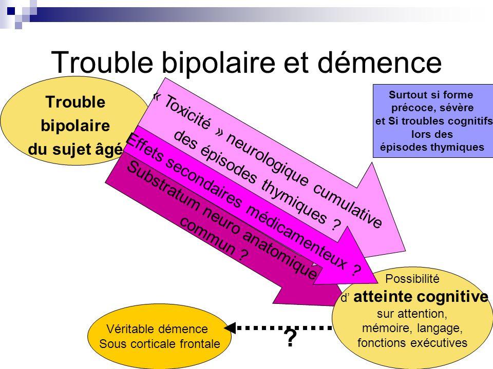 Trouble bipolaire et démence Trouble bipolaire du sujet âgé Substratum neuro anatomique commun ? Possibilité d atteinte cognitive sur attention, mémoi