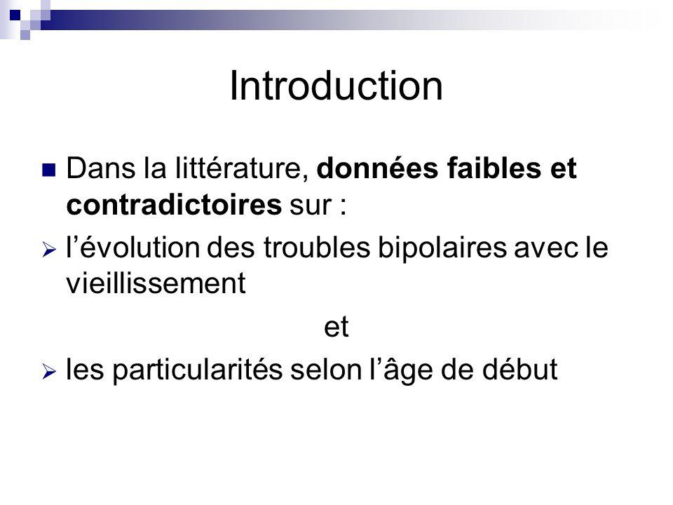 Introduction Dans la littérature, données faibles et contradictoires sur : lévolution des troubles bipolaires avec le vieillissement et les particular