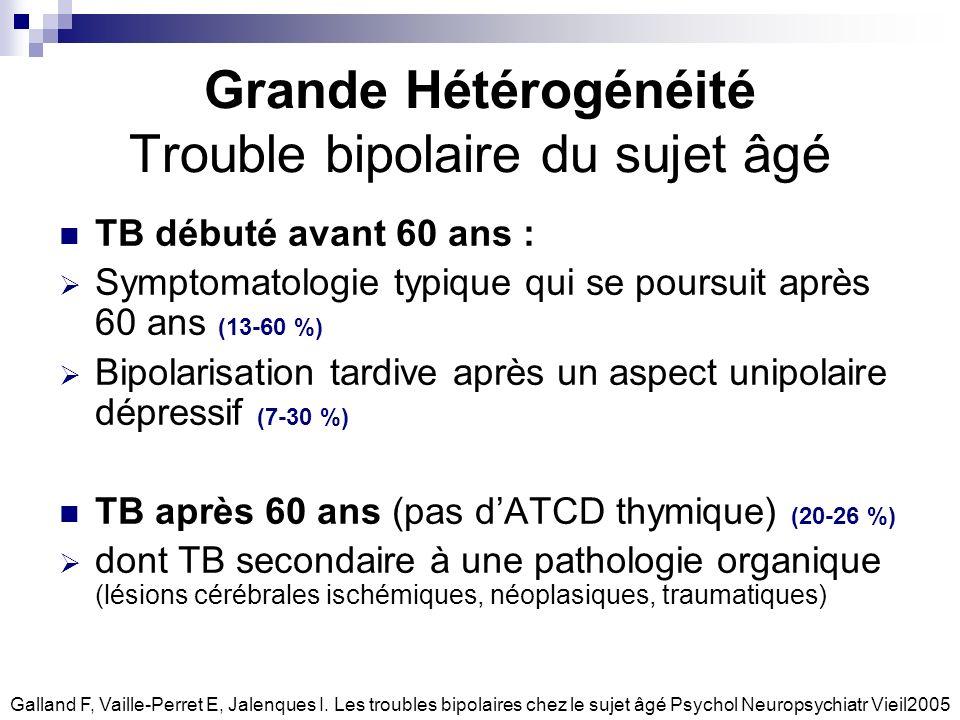 Grande Hétérogénéité Trouble bipolaire du sujet âgé TB débuté avant 60 ans : Symptomatologie typique qui se poursuit après 60 ans (13-60 %) Bipolarisa