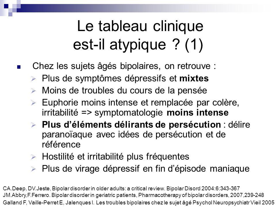 Le tableau clinique est-il atypique ? (1) Chez les sujets âgés bipolaires, on retrouve : Plus de symptômes dépressifs et mixtes Moins de troubles du c