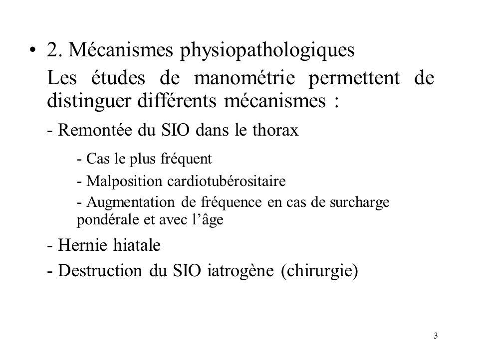 3 2. Mécanismes physiopathologiques Les études de manométrie permettent de distinguer différents mécanismes : - Remontée du SIO dans le thorax - Cas l