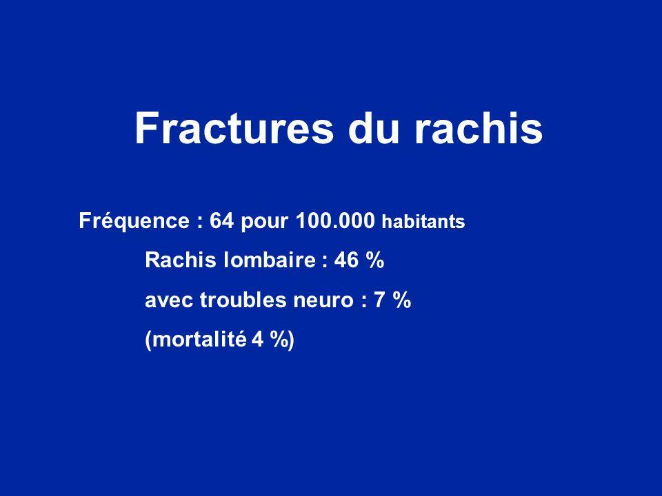 C1-C2 : 8 % C3 - C7 : 13 % D1 - D10 : 7 % D10 - L2 : 55 % L3 - L5 : 17 % Localisations des fractures du rachis