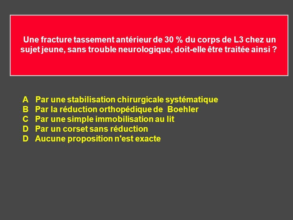 Une fracture tassement antérieur de 30 % du corps de L3 chez un sujet jeune, sans trouble neurologique, doit-elle être traitée ainsi ? A Par une stabi