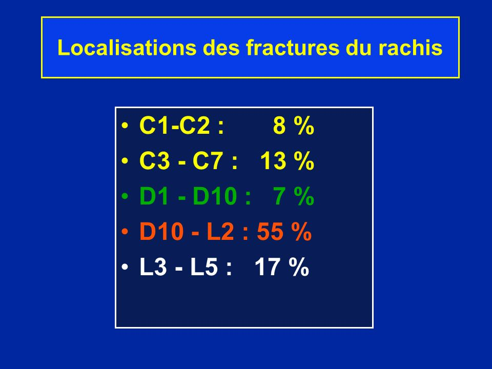 Lésions par ROTATION (type C de Magerl) Décalage des épineuses Luxation articulaire unilatérale Déplacement rotatoire des corps vertébraux (asymétrie) Analyse radiologique