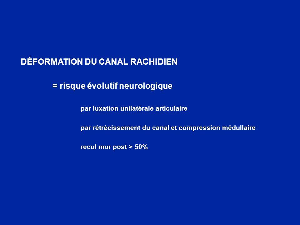 DÉFORMATION DU CANAL RACHIDIEN = risque évolutif neurologique par luxation unilatérale articulaire par rétrécissement du canal et compression médullai