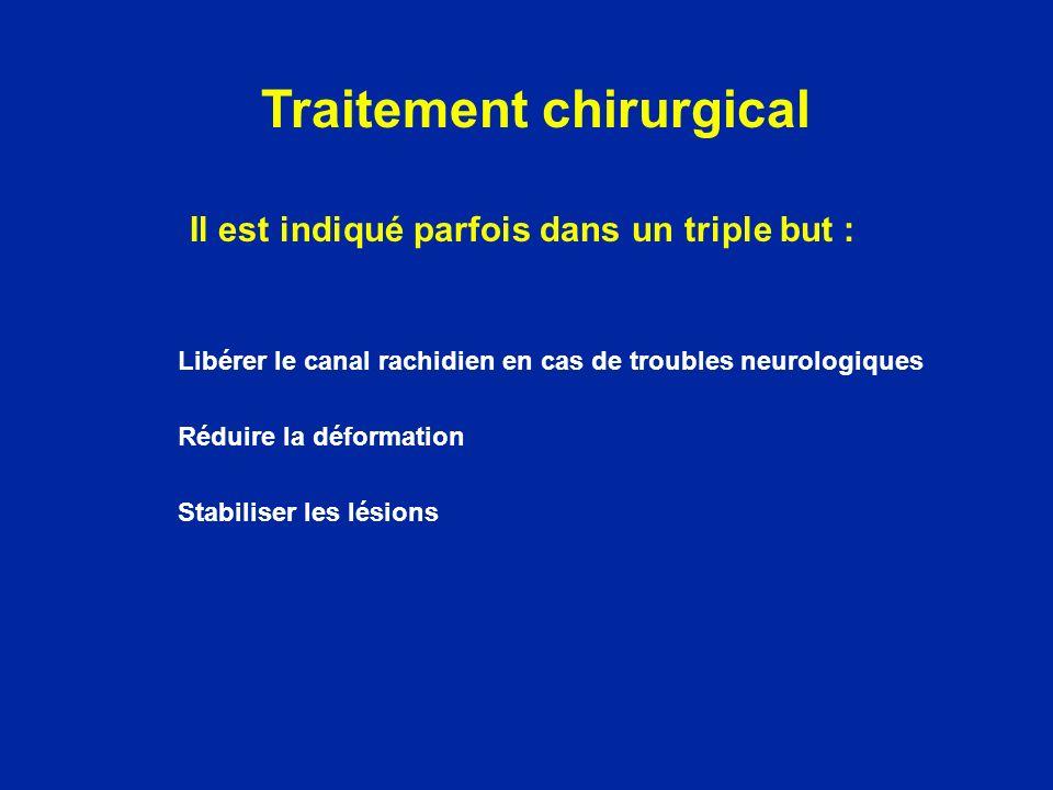 Il est indiqué parfois dans un triple but : Libérer le canal rachidien en cas de troubles neurologiques Réduire la déformation Stabiliser les lésions