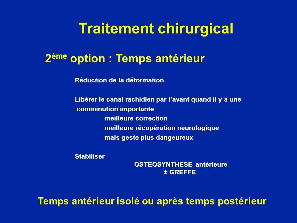 2 ème option : Temps antérieur Réduction de la déformation Libérer le canal rachidien par lavant quand il y a une comminution importante meilleure cor