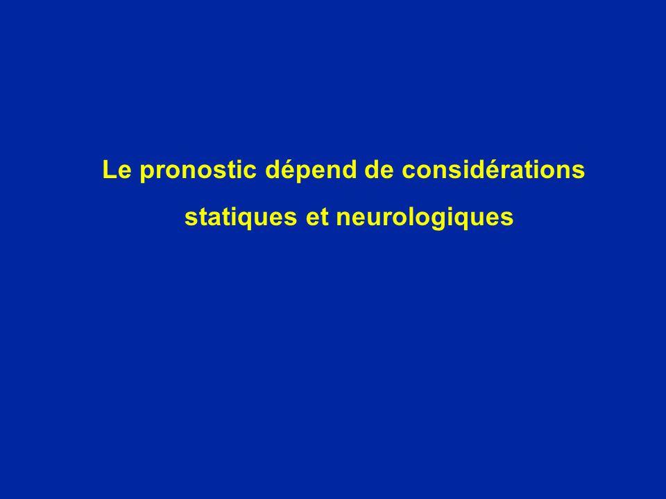 Le pronostic dépend de considérations statiques et neurologiques