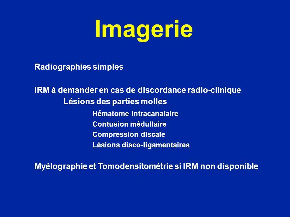 Radiographies simples IRM à demander en cas de discordance radio-clinique Lésions des parties molles Hématome intracanalaire Contusion médullaire Comp