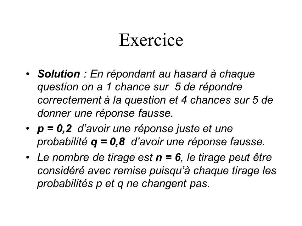 Exercice Solution : En répondant au hasard à chaque question on a 1 chance sur 5 de répondre correctement à la question et 4 chances sur 5 de donner u