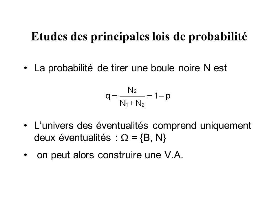 Etudes des principales lois de probabilité La probabilité de tirer une boule noire N est Lunivers des éventualités comprend uniquement deux éventualit