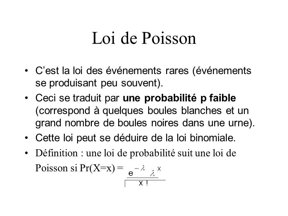 Loi de Poisson Cest la loi des événements rares (événements se produisant peu souvent). Ceci se traduit par une probabilité p faible (correspond à que