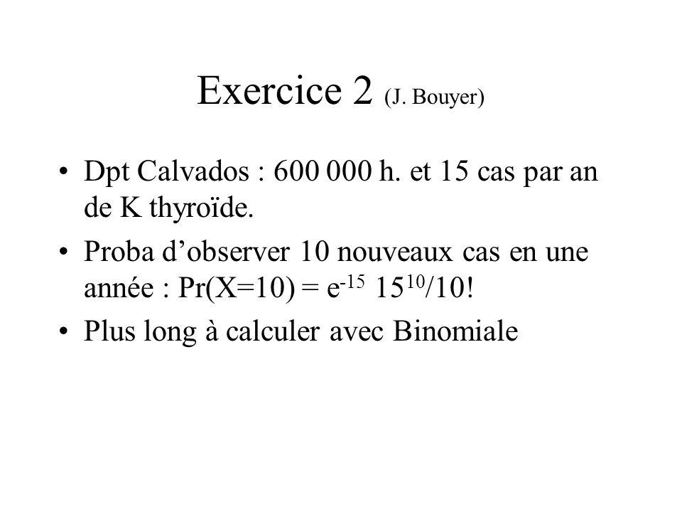 Exercice 2 (J. Bouyer) Dpt Calvados : 600 000 h. et 15 cas par an de K thyroïde. Proba dobserver 10 nouveaux cas en une année : Pr(X=10) = e -15 15 10