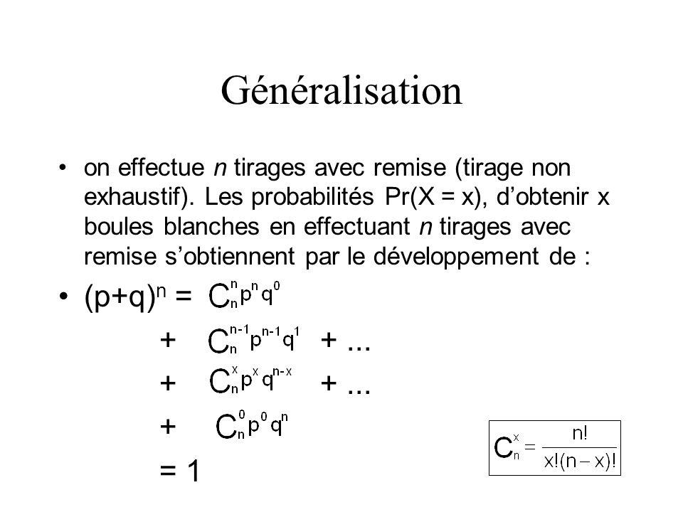 Généralisation on effectue n tirages avec remise (tirage non exhaustif). Les probabilités Pr(X = x), dobtenir x boules blanches en effectuant n tirage