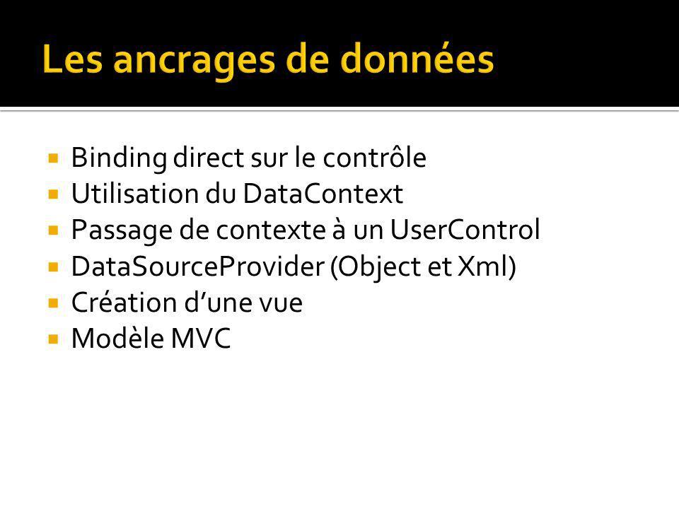 Binding direct sur le contrôle Utilisation du DataContext Passage de contexte à un UserControl DataSourceProvider (Object et Xml) Création dune vue Modèle MVC