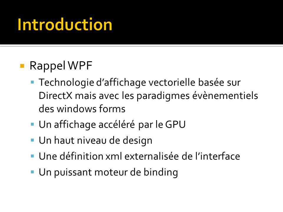 Rappel WPF Technologie daffichage vectorielle basée sur DirectX mais avec les paradigmes évènementiels des windows forms Un affichage accéléré par le GPU Un haut niveau de design Une définition xml externalisée de linterface Un puissant moteur de binding