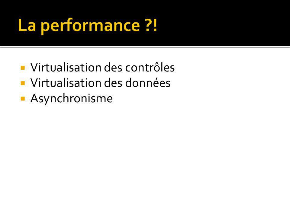 Virtualisation des contrôles Virtualisation des données Asynchronisme