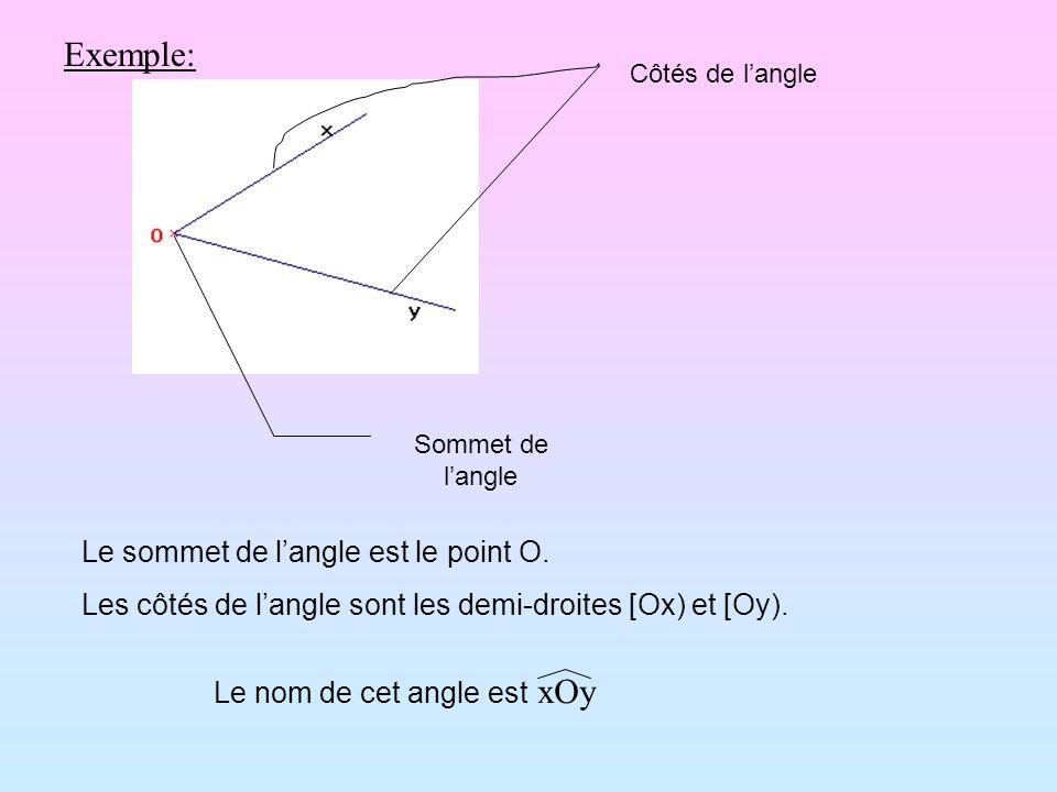 Sommet de langle Côtés de langle Le sommet de langle est le point O. Les côtés de langle sont les demi-droites [Ox) et [Oy). Le nom de cet angle est x